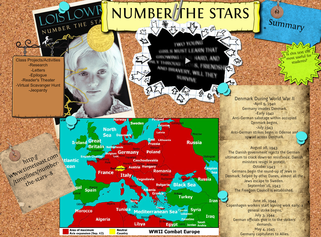 number the stars book report project Number the stars: final chapters and project  k's alternative cover and book  summary, crafted into a poster to display in the school hallway.